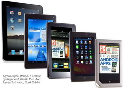 327585-tablets